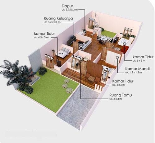 gambar desain rumah 3 kamar tidur